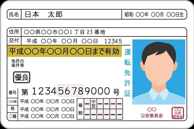 知ってると得する?「12桁の番号」など運転免許証に隠された謎