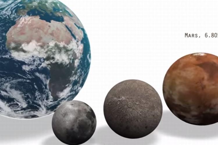 「地球ってこんなにもちっぽけだった」いろんな天体を比較した映像が面白い!