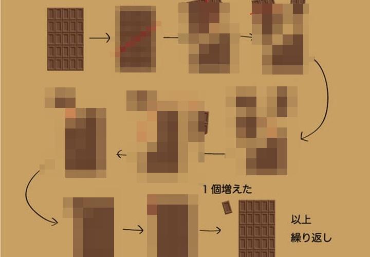 なんでそうなる!?板チョコを無限に食べる方法を発見した!