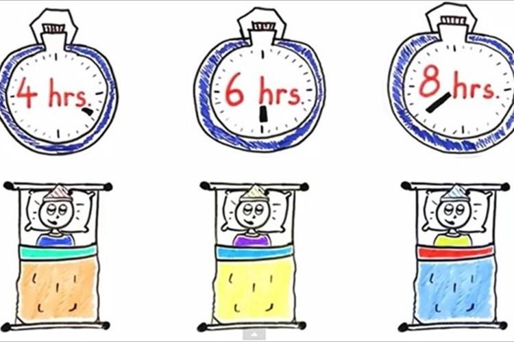 """【実験】6時間睡眠の脳の働きは""""飲酒時""""の脳の働きと同じ結果に…"""