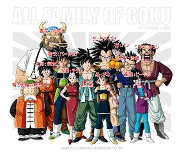 悟空ファミリーは12人の大家族!ドラゴンボールに登場する家族写真を並べてみました