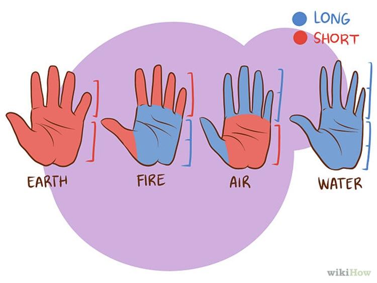 【西洋の手相占い】手のひらと指の長さ分かる!地・火・風・水の4タイプ性格診断