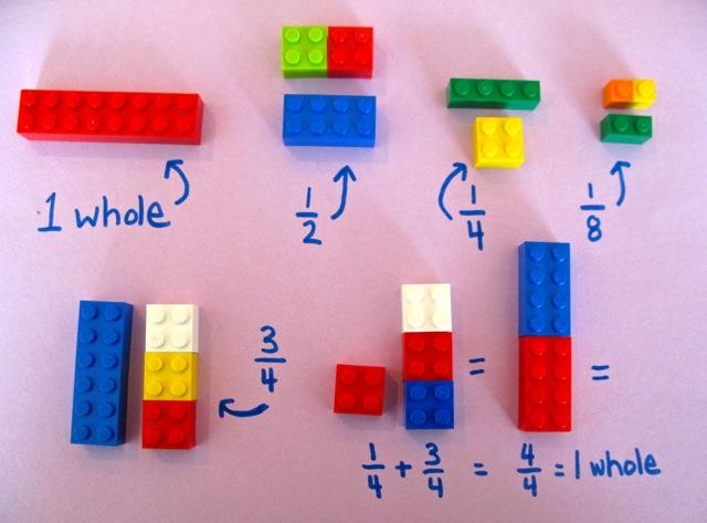 lego_fractions2