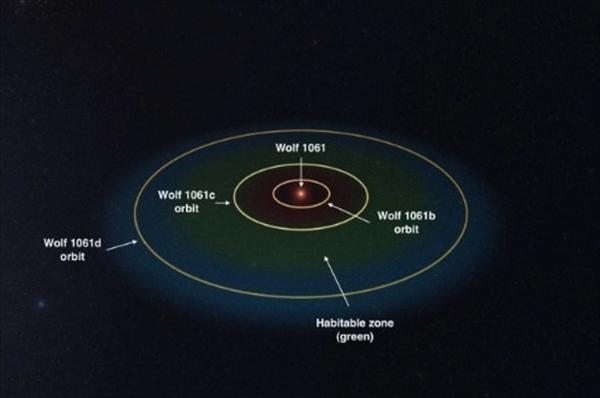 wolf-planet-habitable-galaxy_R