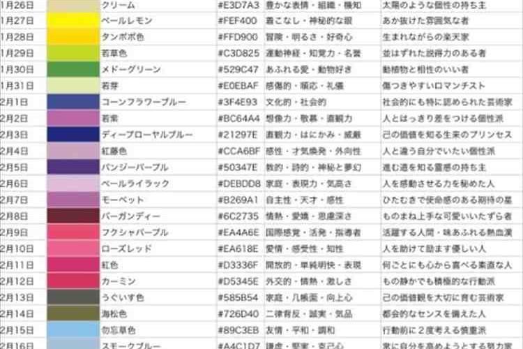 あなたの誕生日は何色?「誕生日色」でパーソナリティが分かる一覧が話題に!
