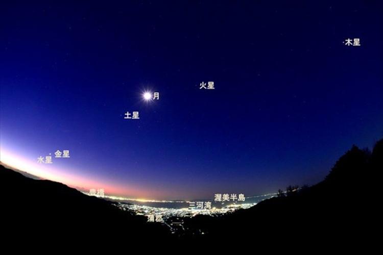 """「月火水木金土」愛知の写真家が""""月""""+""""5つの惑星""""を1枚の写真に収めた!"""