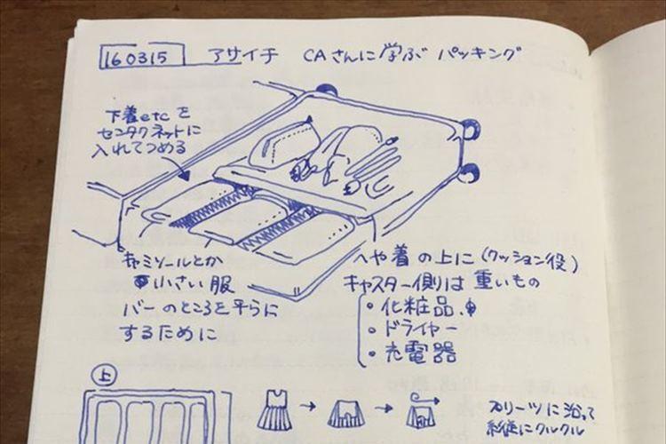 """CAさん直伝""""スーツケースのきれいな詰め方""""をメモした図説が分かりやすい!"""