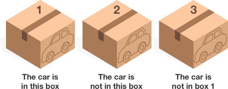 「車はどの箱に入っている?」63%の人は間違えるシンプルだけど難しい問題にチャレンジ