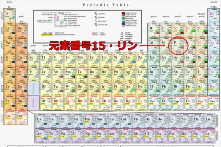 原子番号15の「リン」が発見された経緯がいまの時代で見ると面白い