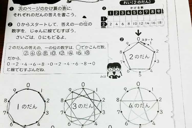 """小学2年生の算数のプリントがスゴイ…""""九九を図にした法則""""が美しすぎると話題に!"""