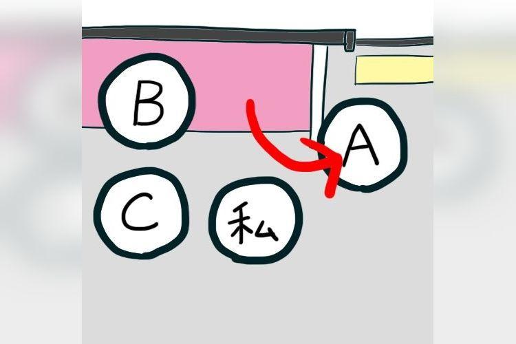 """""""私""""が座れると思ったら、BがズレてCが座る…電車内でのイラっとする『あるある』に共感の声"""