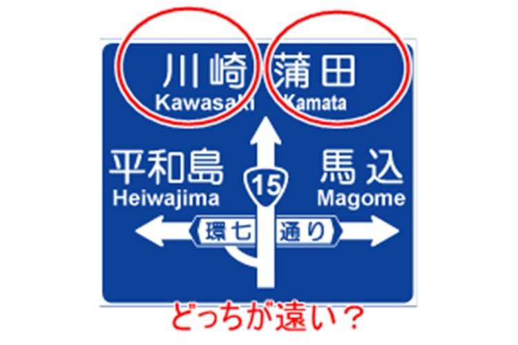 意外と知らない事実!道路の案内標識は、左に書いてある地名の方が遠方だった