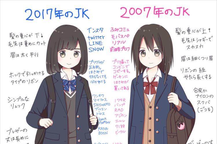 今と10年前の女子高生の比較絵に反響!! 「ソックタッチ必須!」「魔法のiらんどは黒歴史」等…