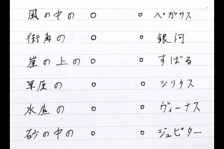 あなたはいくつわかる?中島みゆき『地上の星クイズ』が簡単そうで超ムズイ!