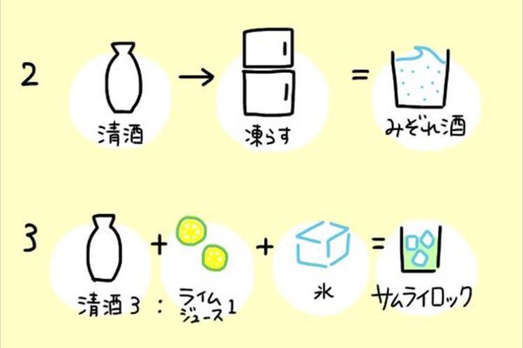 酒蔵で働く人がオススメする!夏にぴったりな「日本酒の飲み方」が話題に
