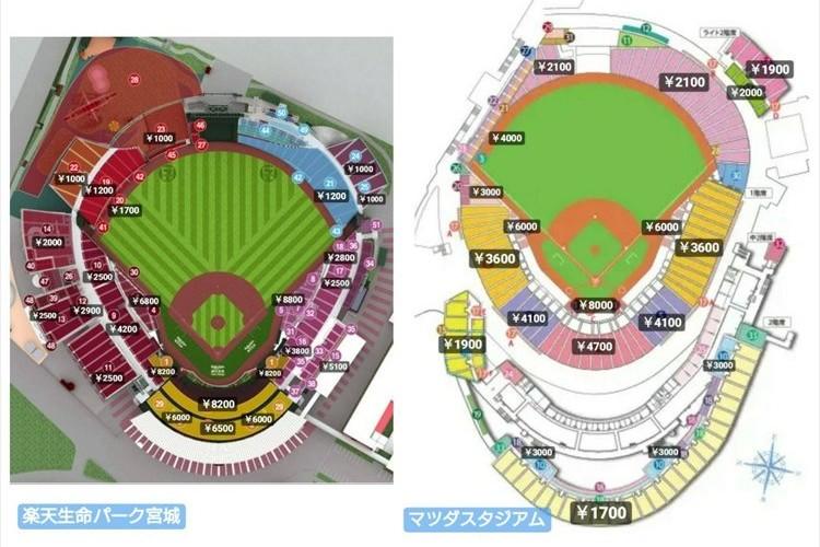 視覚的にも分かりやすい!「プロ野球12球団本拠地の座席毎の価格表」が話題に!