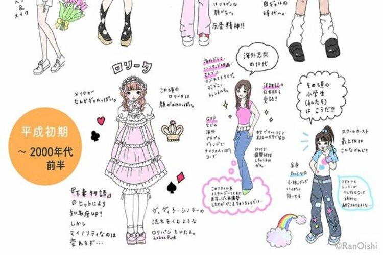 """「シノラー」「コギャル」「ロリータ」""""平成の女子ファッション""""の変化を描いたイラストが話題に"""