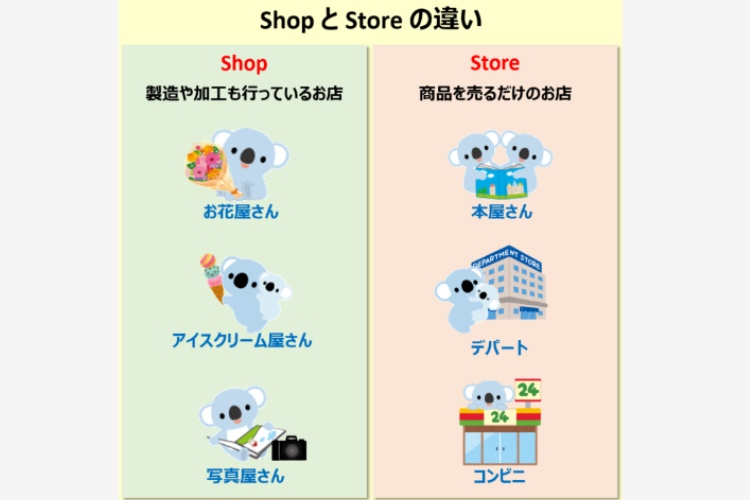 単なる「お店」じゃない!?「Shop」と「Store」の違いの解説がめちゃくちゃ分かりやすい!