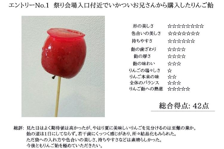 熱量が凄すぎる!(笑) 1日に4本もりんご飴を買った人がまとめた感想が面白いと話題に