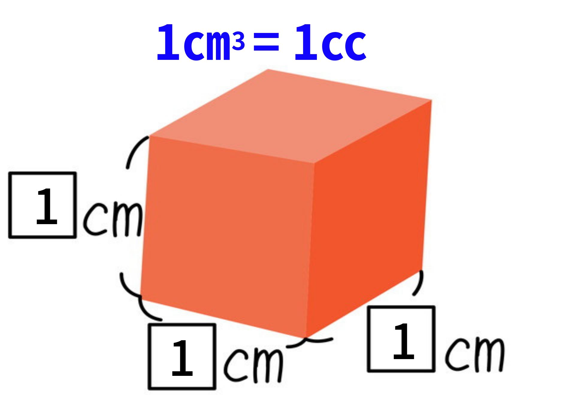 1立方センチメートルは1cc