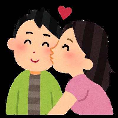 キスするカップルのイラスト