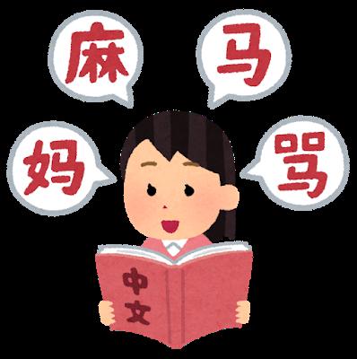 中国語のイメージイラスト