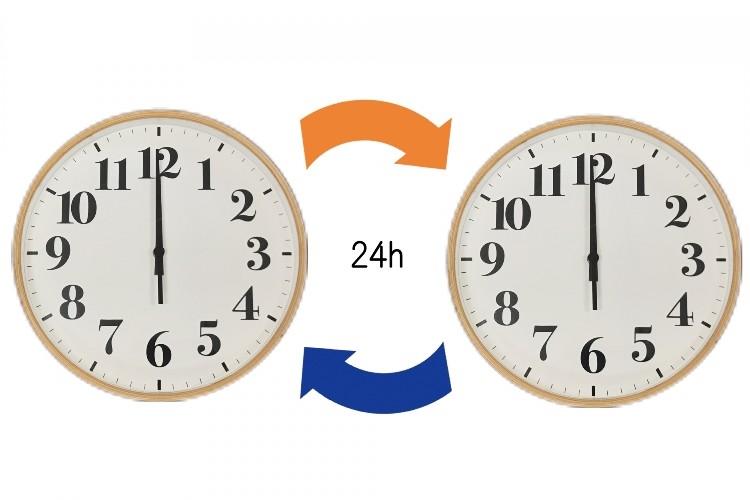 「四六時中」がなぜ長い時間という意味になるの?その理由や数字の入った他の言葉も紹介