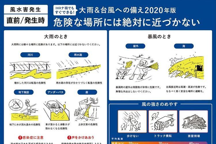 コロナ禍でもすぐにできる!大雨&台風の発生時にすべき行動のまとめがわかりやすい