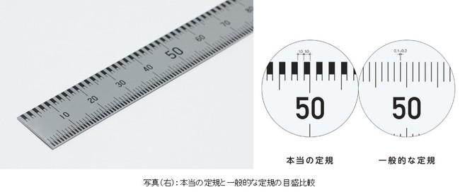 【コクヨ】微妙なズレを解消する「本当の定規」がついに全国で発売開始!